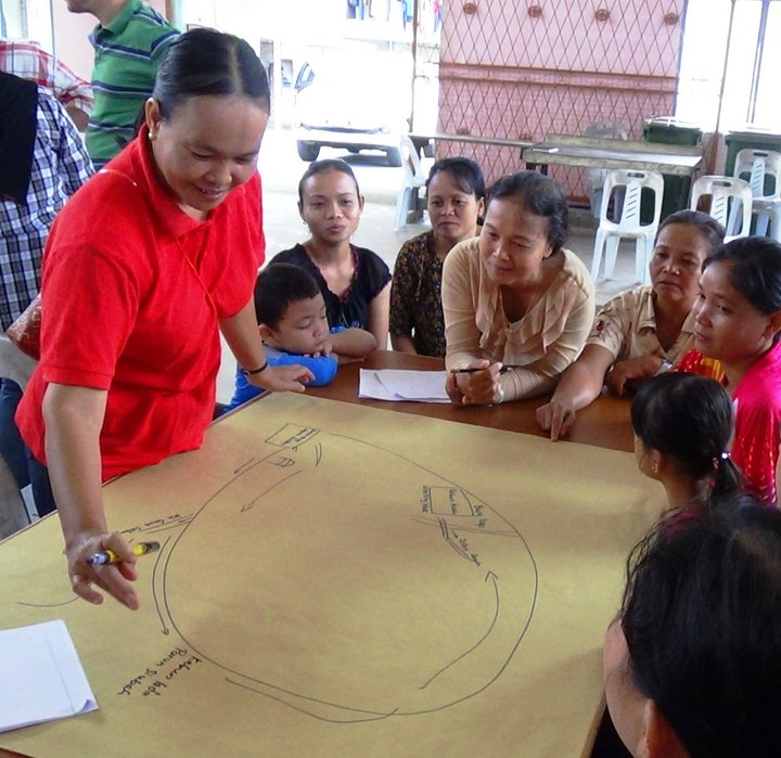 Young women doing a participatory resource mapping exercise, Malaysia. Credit: Faridah Aini Muhammad